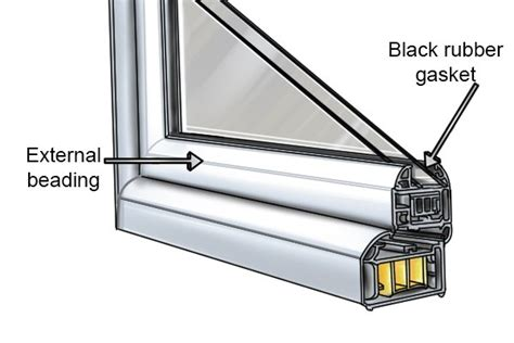 aluminium window beading how to remove upvc window beading with a lead knife