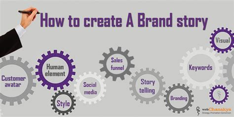 how to create a story how to create a brand story
