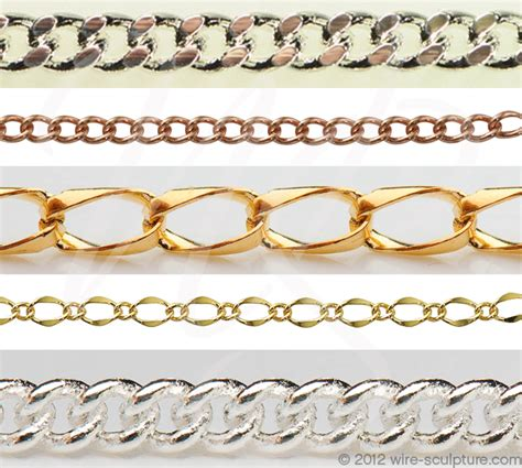 Types Of Jewelry Chain Links