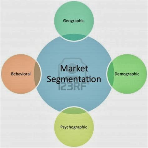 Mercedes Target Market by Bmw 1 Series Target Market