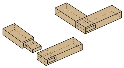 woodworking mortise and tenon mortise and tenon wood joint 171 empty51pkw