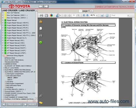 toyota prado owners manual free download