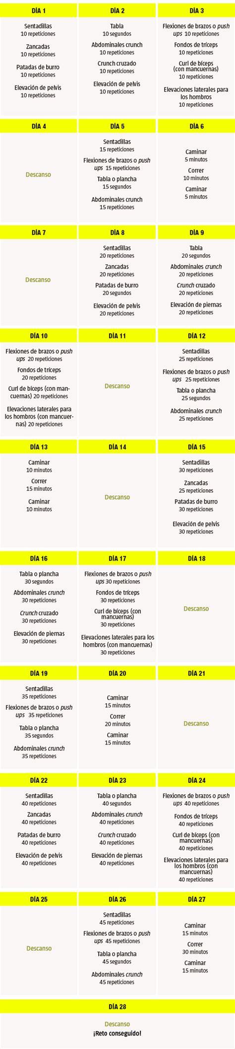 ejercicios para ponerse en forma en casa ponerse en forma en 28 d 237 as