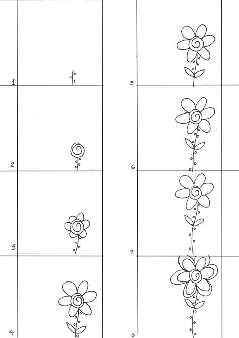 flip book pictures exles animation flip book workshop articulation360