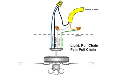 what to do with lights electrical wiring in the home ceiling fan wiring help