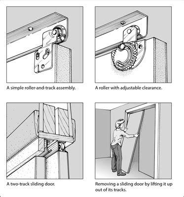 how to install sliding closet doors on tracks how to maintain and fix sliding doors dummies
