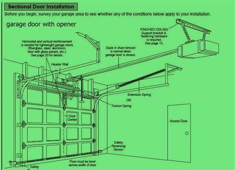 overhead door installation manual garage door opener installation doors