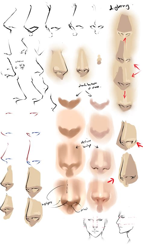 how to draw noses drawing anime noses by moni158 on deviantart
