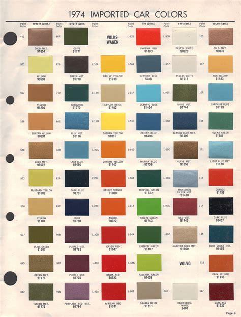 original paint colors vw paint chips 1974 volkswagen beetle vw