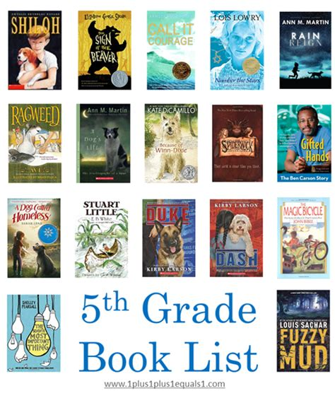 5th grade picture books 5th grade reading list update 1 1 1 1