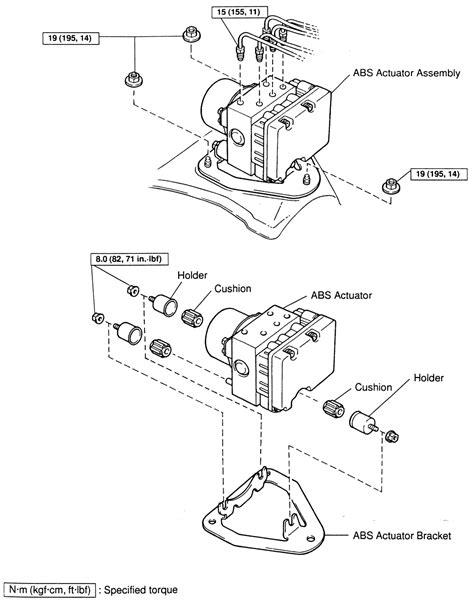 repair anti lock braking 1997 toyota corolla parking system repair guides anti lock brake system actuator autozone com