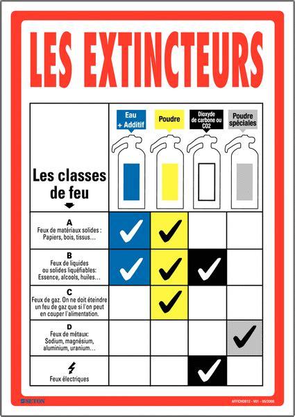 affichage obligatoire sur les extincteurs seton fr