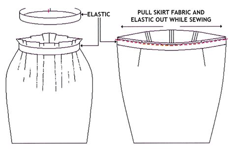 how to make waist sewing an elastic waist alternative 1 to a stretch skirt