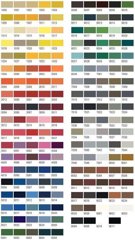 paint colors jotun jotun hardtop xp high gloss boat paint all bs ral