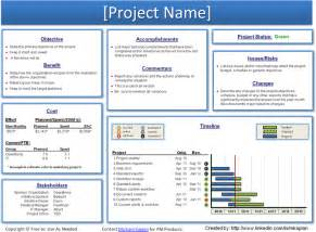 update powerpoint template 28 images project status