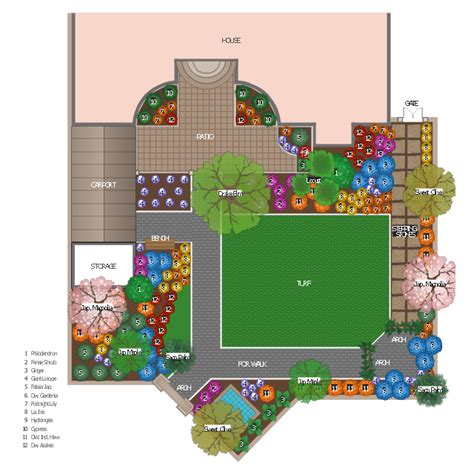 garden design layouts garden layout design elements garden paths and