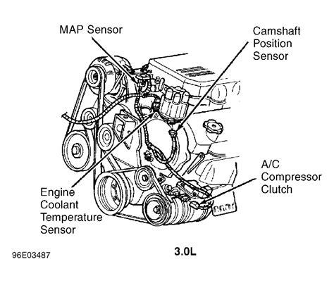 sensor location in addition 2001 dodge grand caravan map get free image about wiring diagram 2000 dodge caravan transmission sensor circuit diagram maker