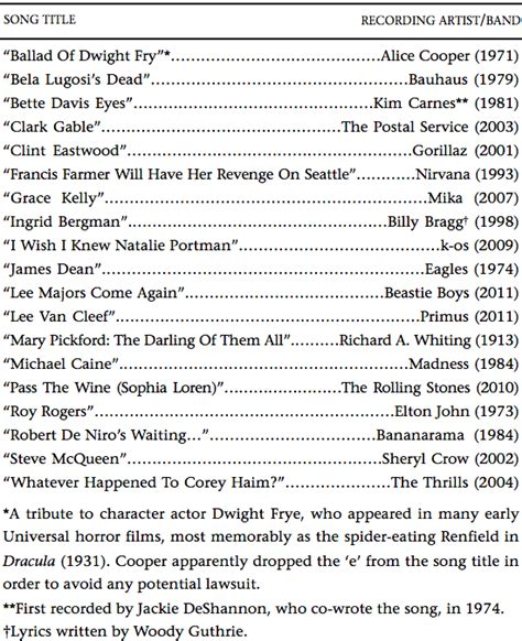 popular titles song titles that include the names of actors