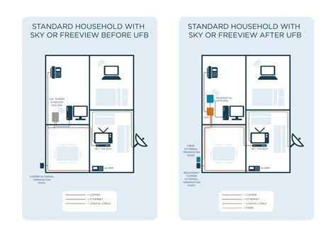 house diagrams 120204 cfh diagram 3 house wiring a4 crown fibre