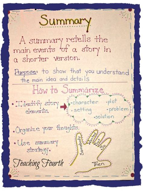 definition of picture book 25 best ideas about summary on summary anchor