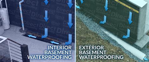 interior basement waterproofing membrane basement wall systems direct waterproofing