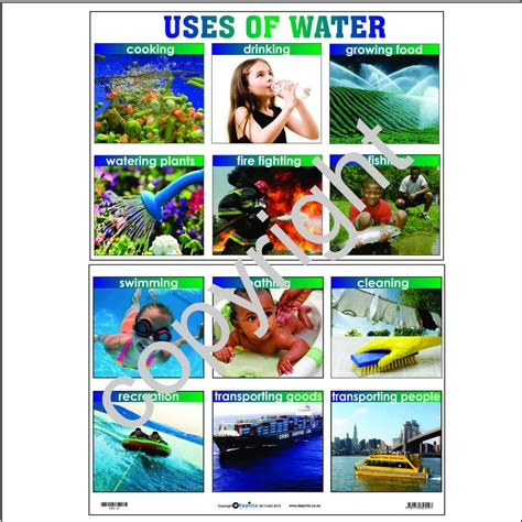 water uses uses of water depicta
