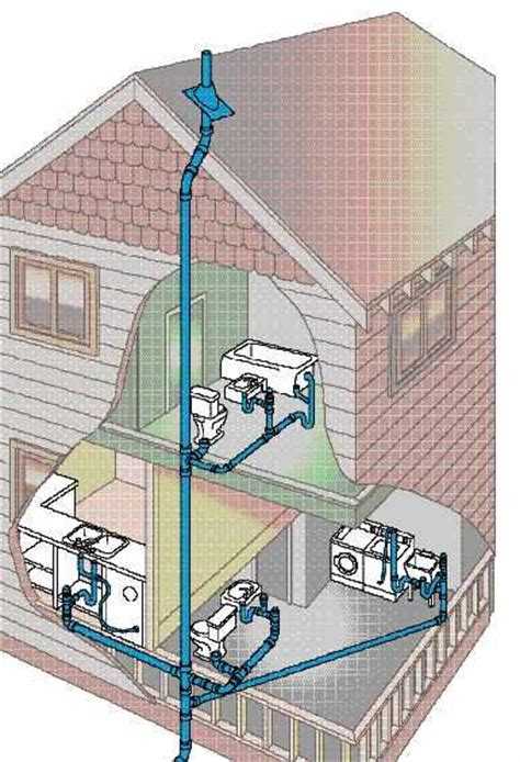 install plumbing how to install a mechanical plumbing vent code bertyllogo