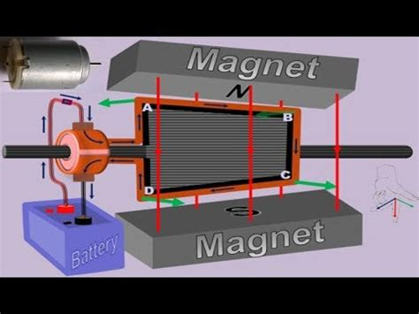 Working Of Electric Motor by A Simple Way To Understand The Construction And Working Of
