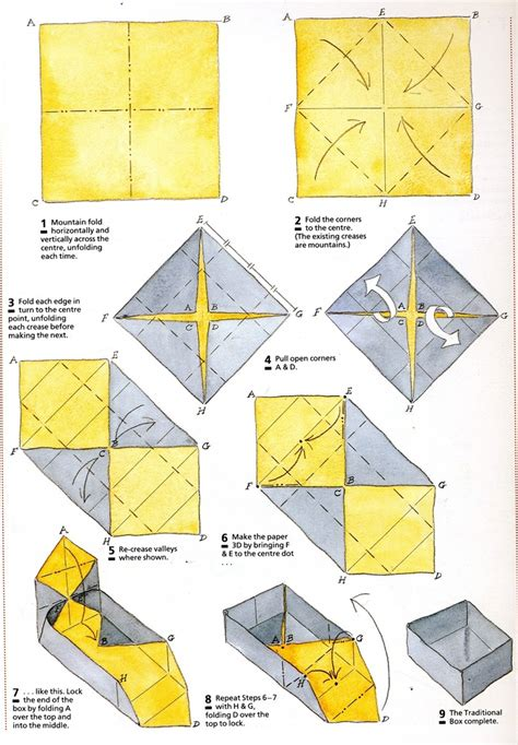 origami box diagram 78 images about masu box on toolbox kawaii