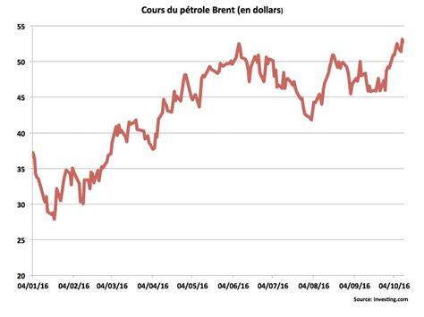 p 233 trole pourquoi le prix du baril est au plus haut depuis un an challenges fr