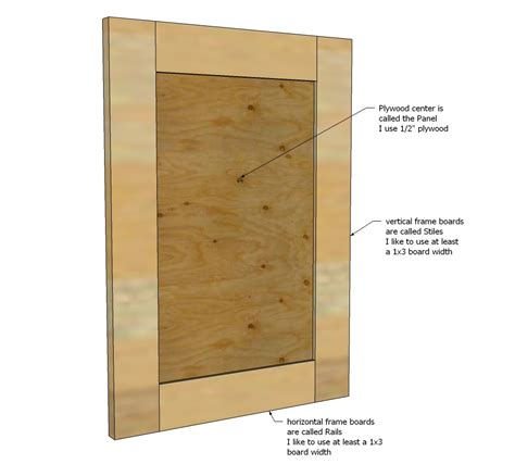 easy way to make own kitchen cabinets how to make shaker cabinet doors with a router cabinets