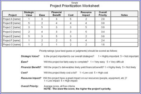 too many projects prioritize them project management hut