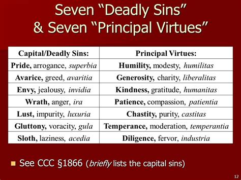 seven deadly sins st paul s teachings on other virtues a neglected