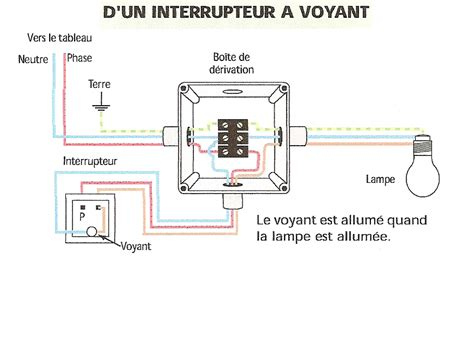 R 233 Solu Branchement Interrupteur Lumineux Communaut 233