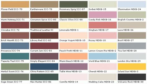 home depot paint interior colors home depot interior paint colors nightvale co