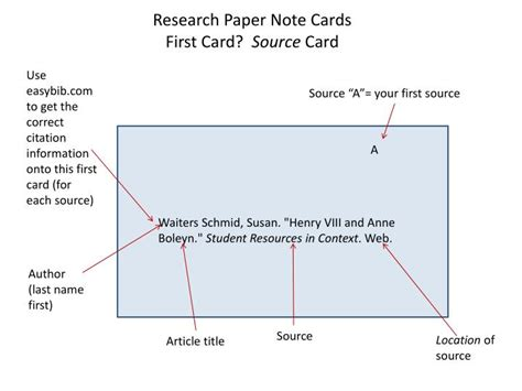 how to make a source card for a website ppt research paper note cards card source card