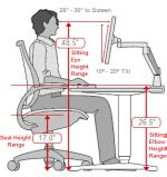 computer desk ergonomics measurements ergonomic office desk chair and keyboard height