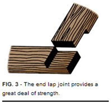 strongest joint in woodworking woodwork world strong wood joints
