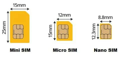 how to make a small sim card bigger sim card sizes explained how to convert sim to micro sim