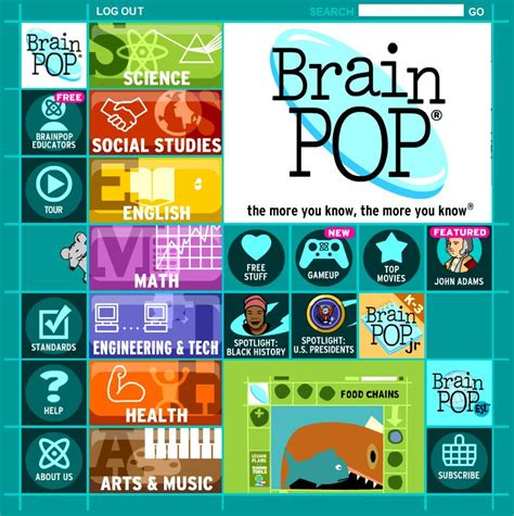 brain o brainpop e resources