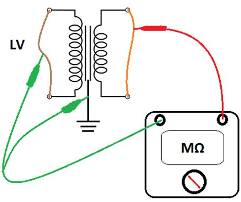 how to test test separation of circuits electriciancentre co uk