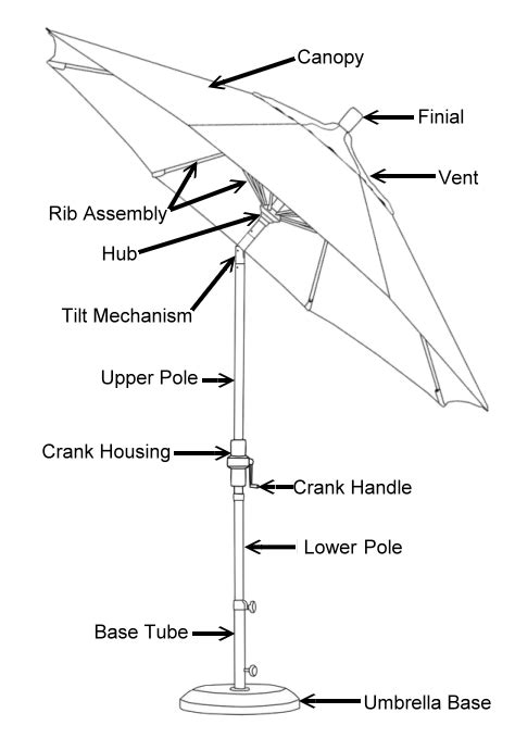 patio umbrella repair parts image gallery umbrella parts