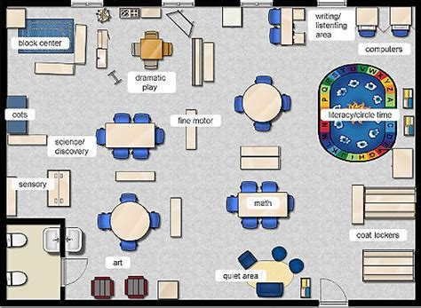 ecers classroom floor plan physical enviornment