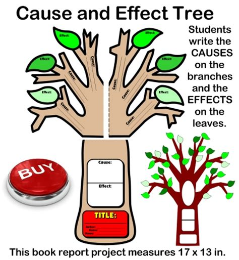 picture books to teach cause and effect cause and effect tree book report project templates