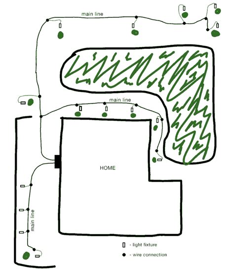 landscape lighting wiring diagram how to install low voltage outdoor lighting the garden glove