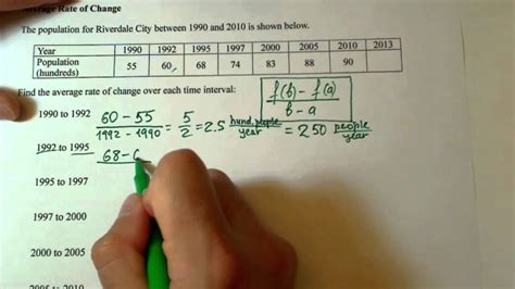 rate of change table average rate of change table wmv
