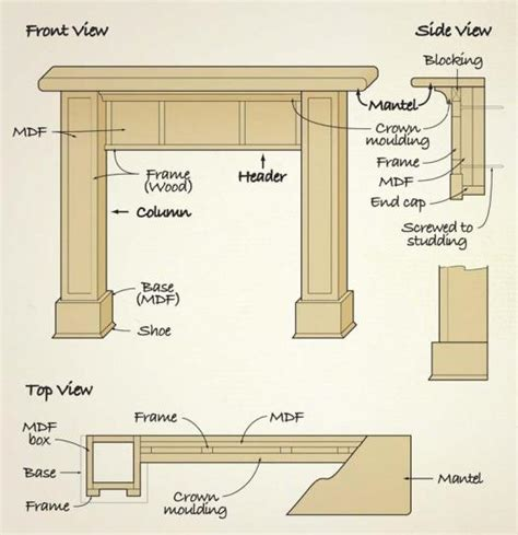 fireplace mantel woodworking plans fireplace surrounds canadian woodworking magazine