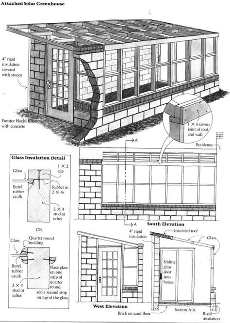 green house floor plans 1000 ideas about side yards on gardening