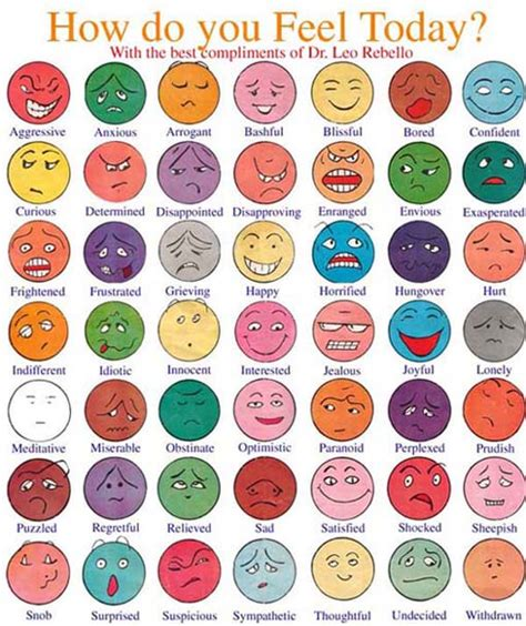 do feel mood scale faces quotes