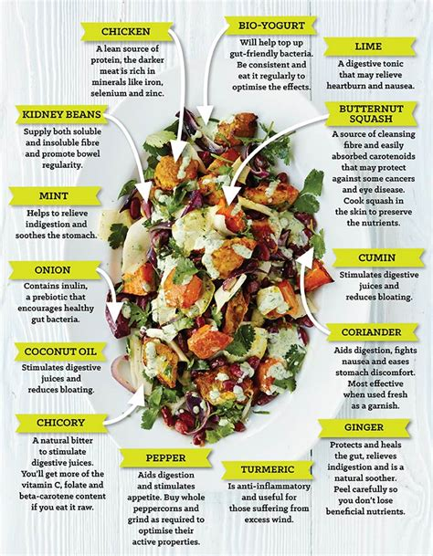 food for a what to eat for better digestion food